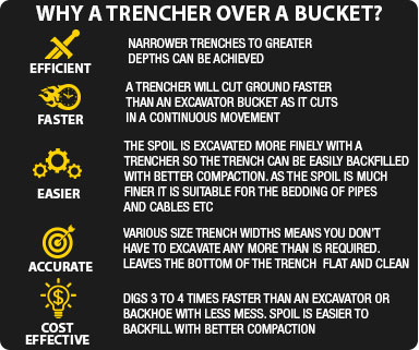 Why a trencher over a bucket - Digga North America